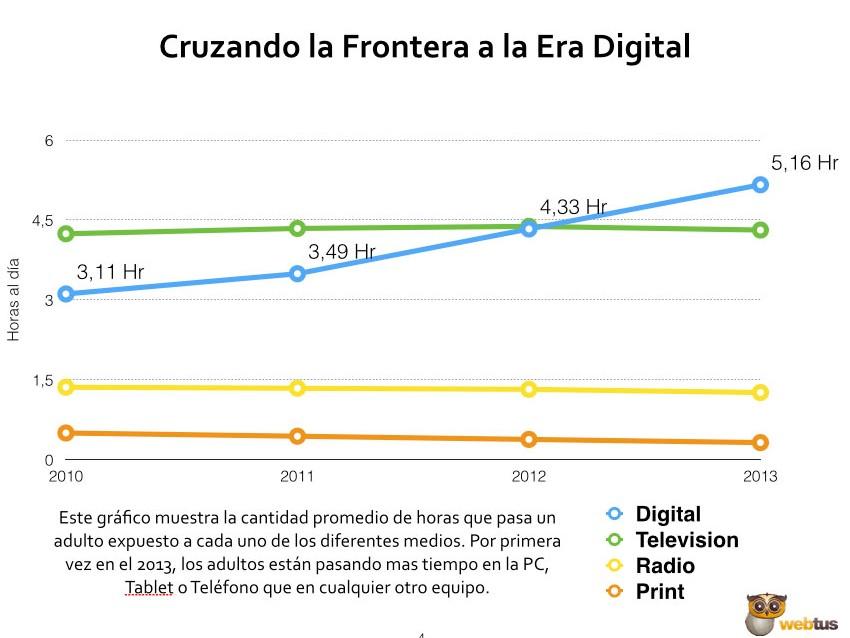 internet-vs-media