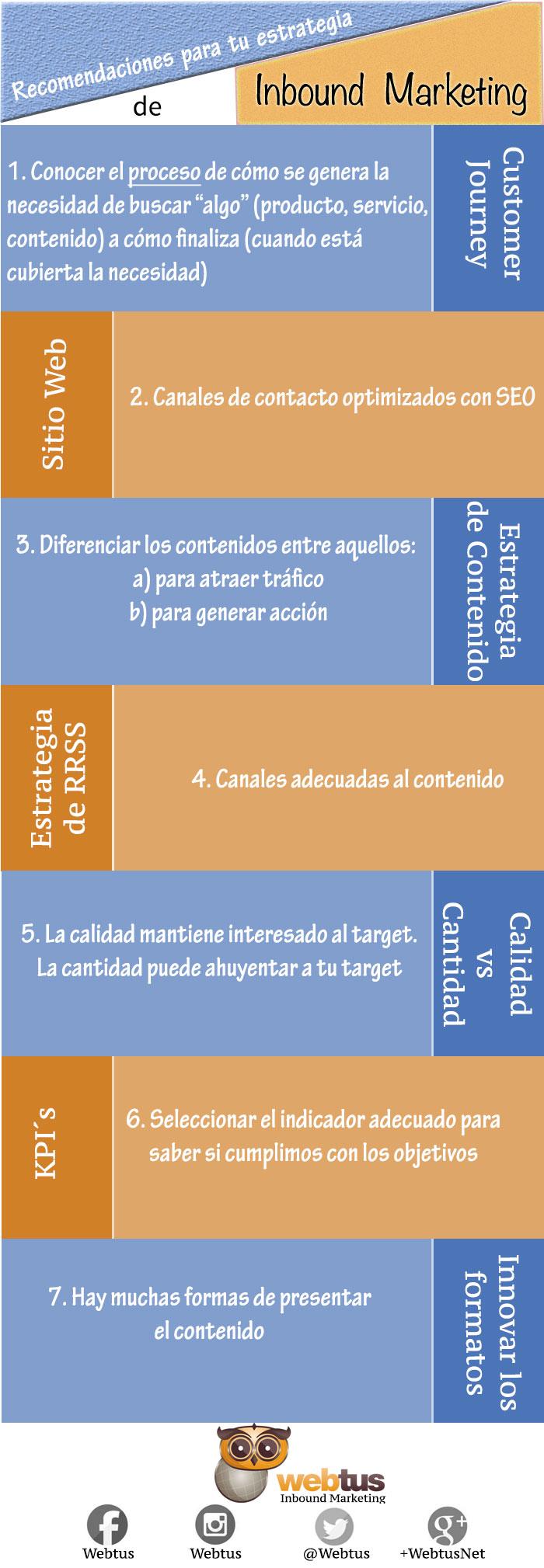 Algunas-recomendaciones-para-la-estrategia-de-Inbound-Marketing