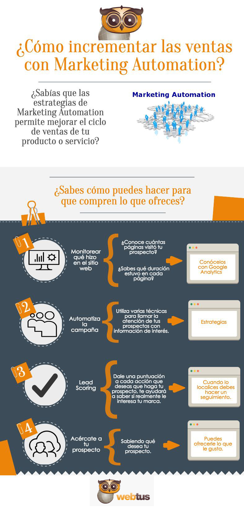 infografiaMarketingAutomation