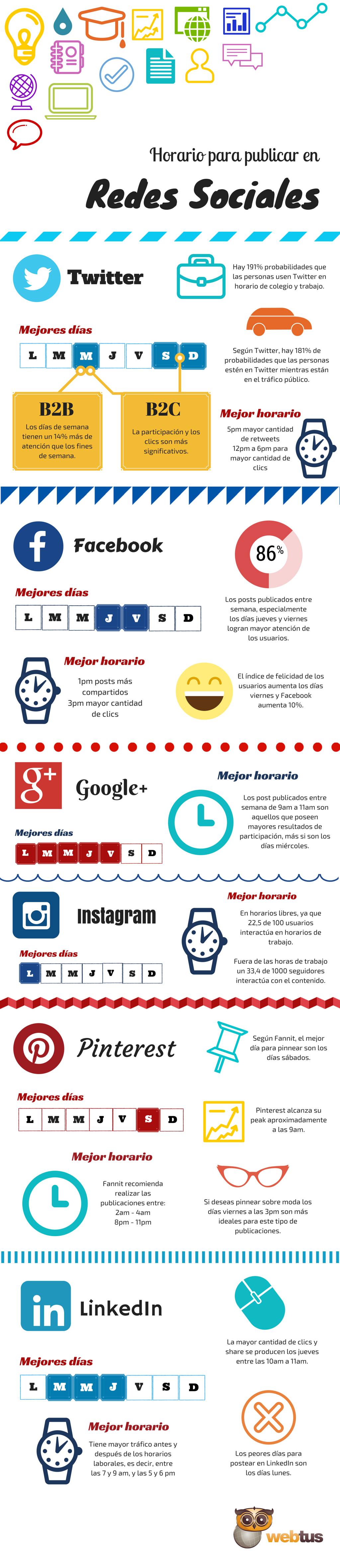Horario-para-publicar-en-Redes-Sociales