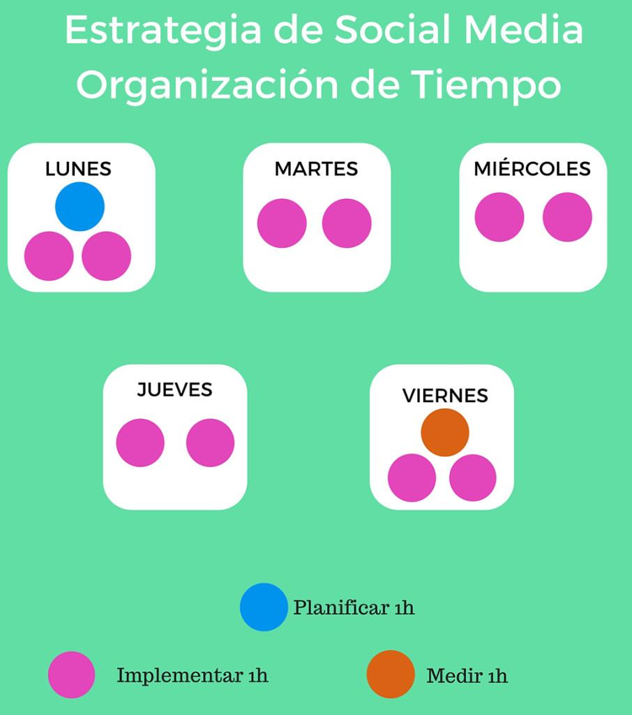 estrategiasocial