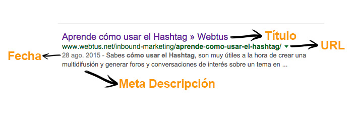 metadescripcion