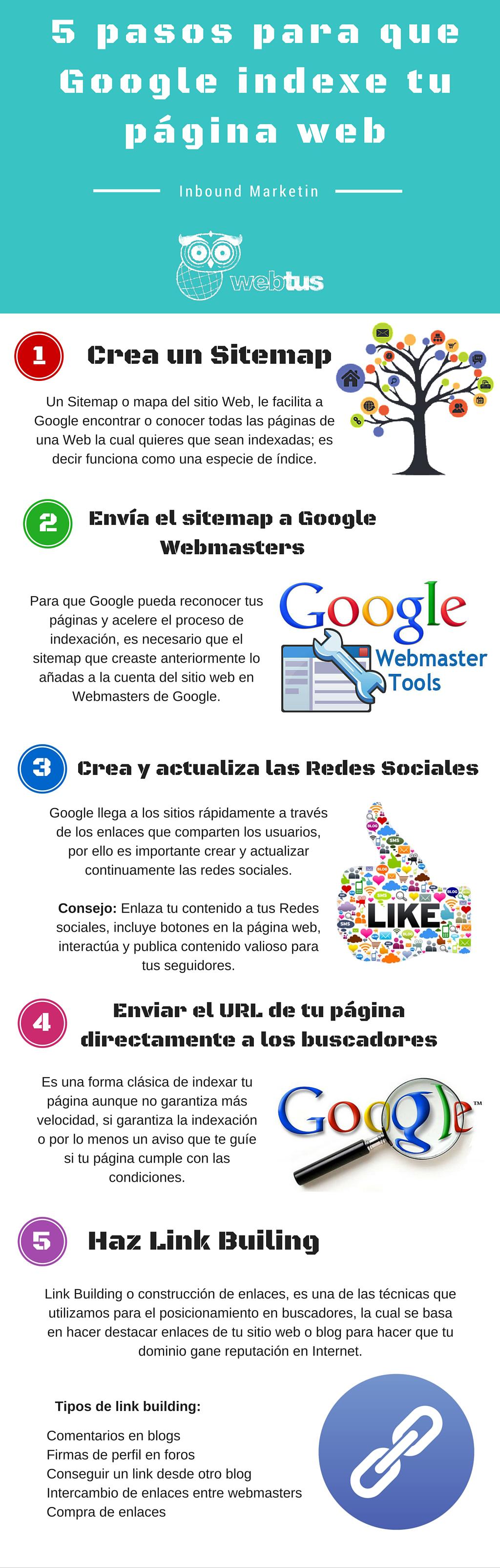 5-pasos-para-que-google-indexe-tu-página-web